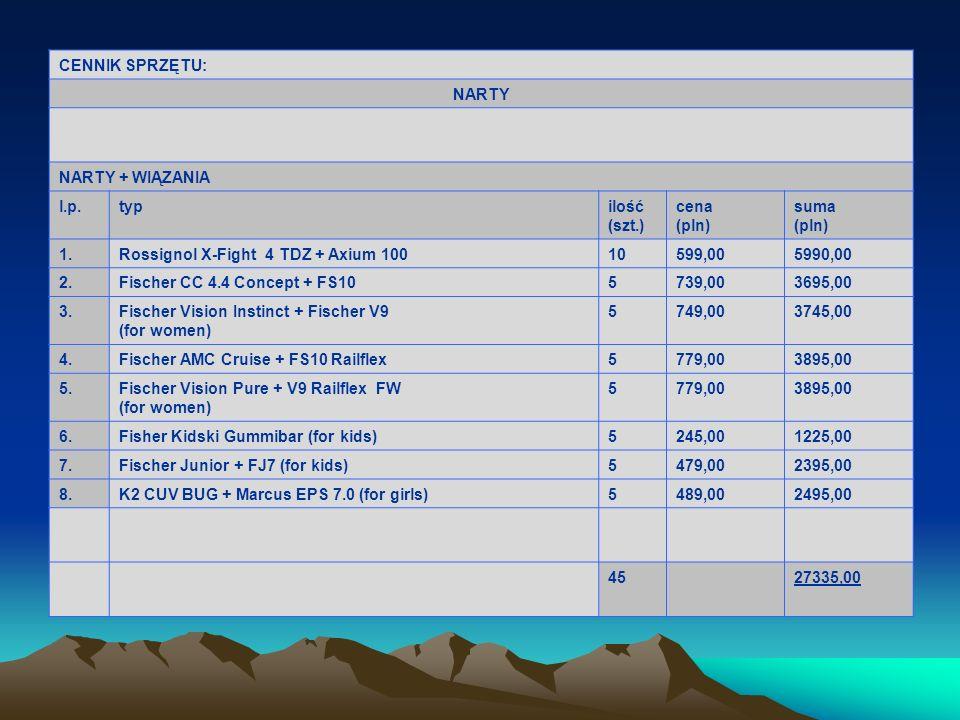CENNIK SPRZĘTU: NARTY NARTY + WIĄZANIA l.p.typilość (szt.) cena (pln) suma (pln) 1.Rossignol X-Fight 4 TDZ + Axium 10010599,005990,00 2.Fischer CC 4.4
