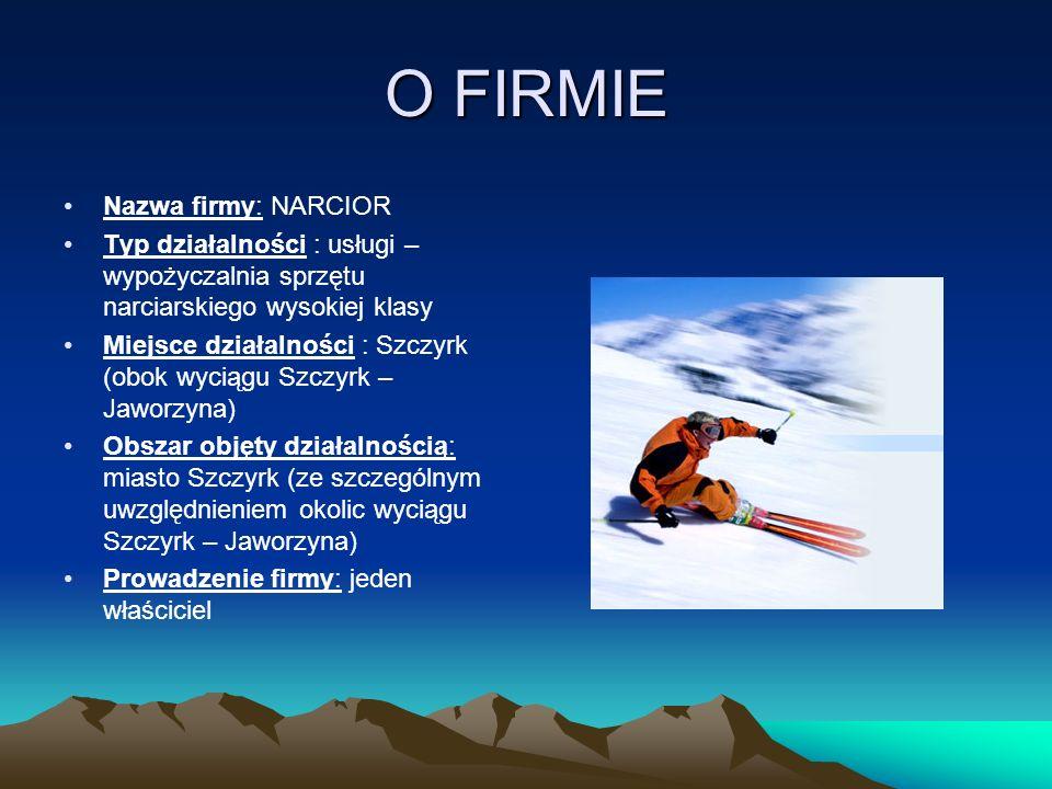 O FIRMIE Nazwa firmy: NARCIOR Typ działalności : usługi – wypożyczalnia sprzętu narciarskiego wysokiej klasy Miejsce działalności : Szczyrk (obok wyci