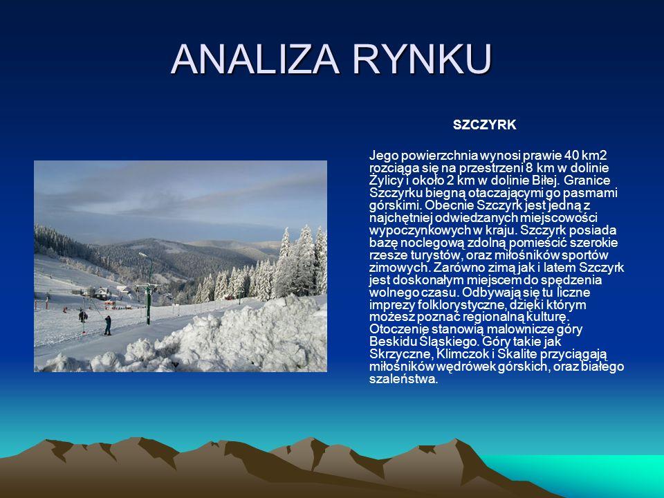ANALIZA RYNKU SZCZYRK Jego powierzchnia wynosi prawie 40 km2 rozciąga się na przestrzeni 8 km w dolinie Żylicy i około 2 km w dolinie Biłej. Granice S