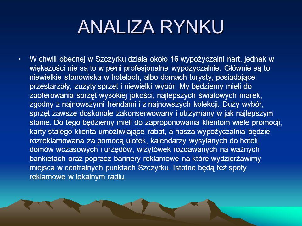 ANALIZA RYNKU W chwili obecnej w Szczyrku działa około 16 wypożyczalni nart, jednak w większości nie są to w pełni profesjonalne wypożyczalnie. Główni
