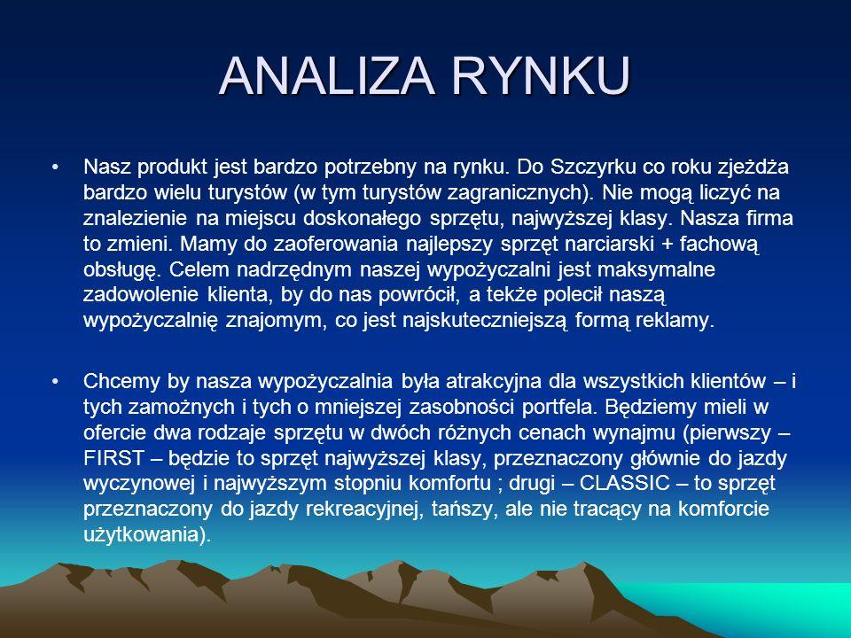 ANALIZA RYNKU Nasz produkt jest bardzo potrzebny na rynku. Do Szczyrku co roku zjeżdża bardzo wielu turystów (w tym turystów zagranicznych). Nie mogą
