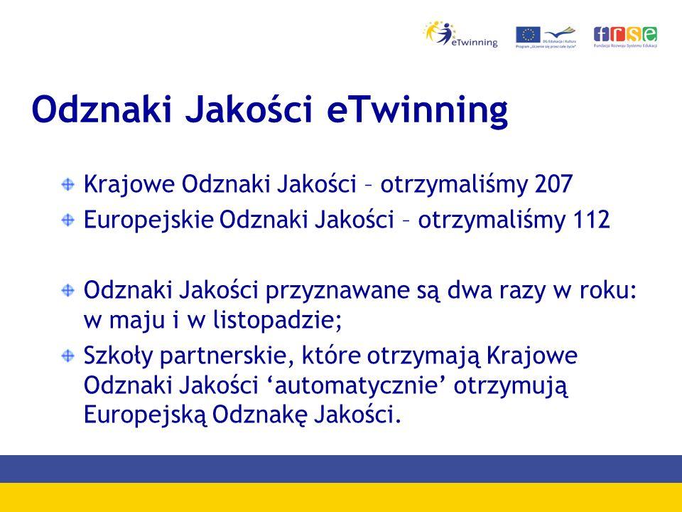 Odznaki Jakości eTwinning Krajowe Odznaki Jakości – otrzymaliśmy 207 Europejskie Odznaki Jakości – otrzymaliśmy 112 Odznaki Jakości przyznawane są dwa razy w roku: w maju i w listopadzie; Szkoły partnerskie, które otrzymają Krajowe Odznaki Jakości automatycznie otrzymują Europejską Odznakę Jakości.