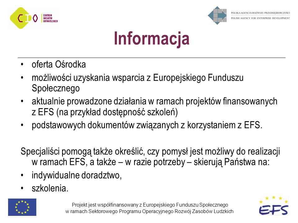 Projekt jest współfinansowany z Europejskiego Funduszu Społecznego w ramach Sektorowego Programu Operacyjnego Rozwój Zasobów Ludzkich Informacja ofert