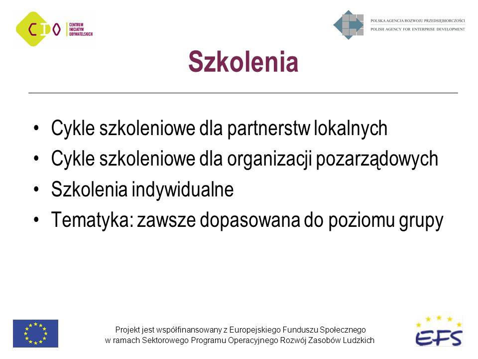 Projekt jest współfinansowany z Europejskiego Funduszu Społecznego w ramach Sektorowego Programu Operacyjnego Rozwój Zasobów Ludzkich Szkolenia Cykle