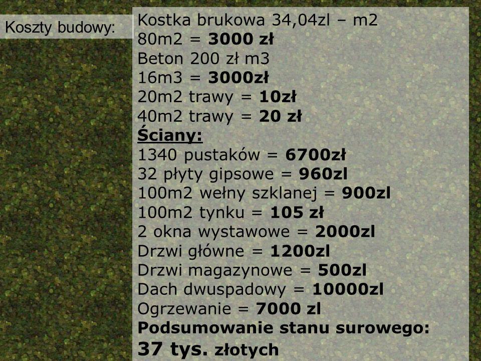 Kostka brukowa 34,04zl – m2 80m2 = 3000 zł Beton 200 zł m3 16m3 = 3000zł 20m2 trawy = 10zł 40m2 trawy = 20 zł Ściany: 1340 pustaków = 6700zł 32 płyty