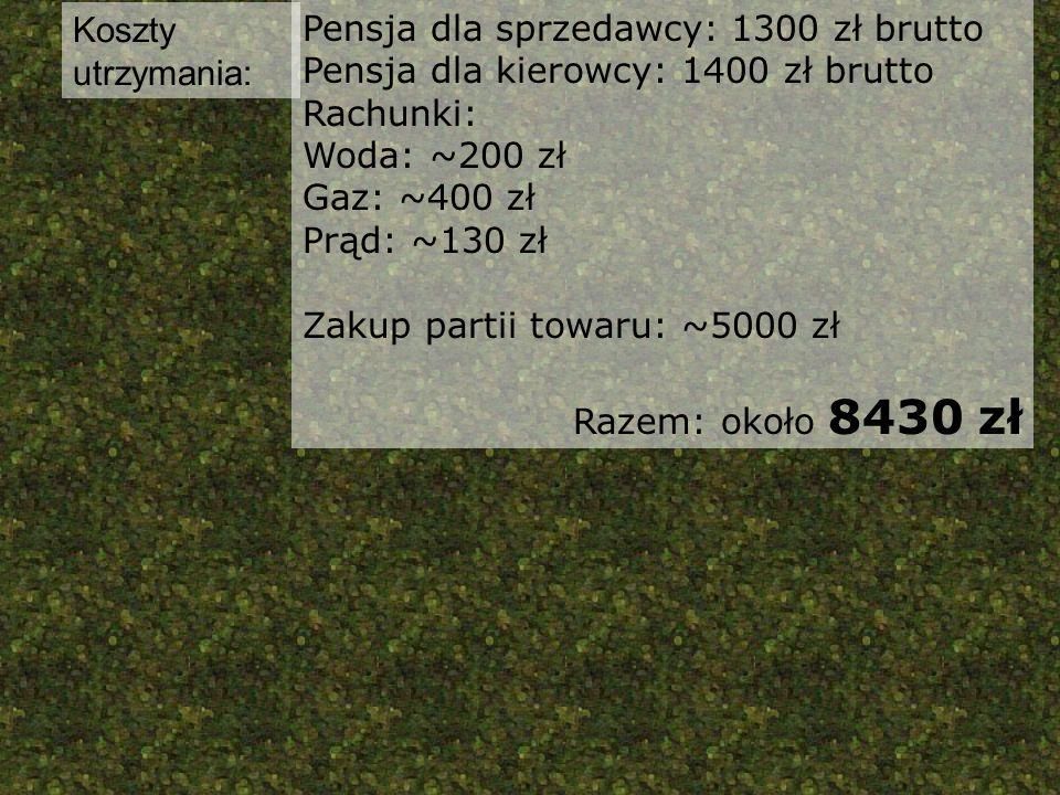Pensja dla sprzedawcy: 1300 zł brutto Pensja dla kierowcy: 1400 zł brutto Rachunki: Woda: ~200 zł Gaz: ~400 zł Prąd: ~130 zł Zakup partii towaru: ~500