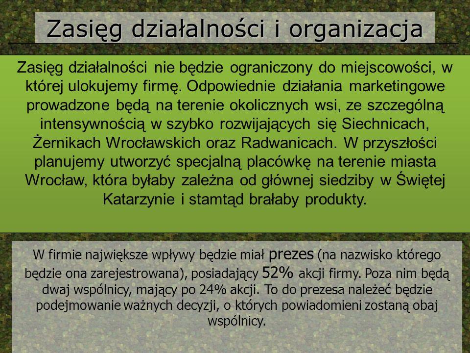 Zasięg działalności i organizacja Zasięg działalności nie będzie ograniczony do miejscowości, w kt ó rej ulokujemy firmę. Odpowiednie działania market