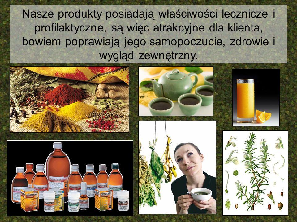 Nasze produkty posiadają właściwości lecznicze i profilaktyczne, są więc atrakcyjne dla klienta, bowiem poprawiają jego samopoczucie, zdrowie i wygląd