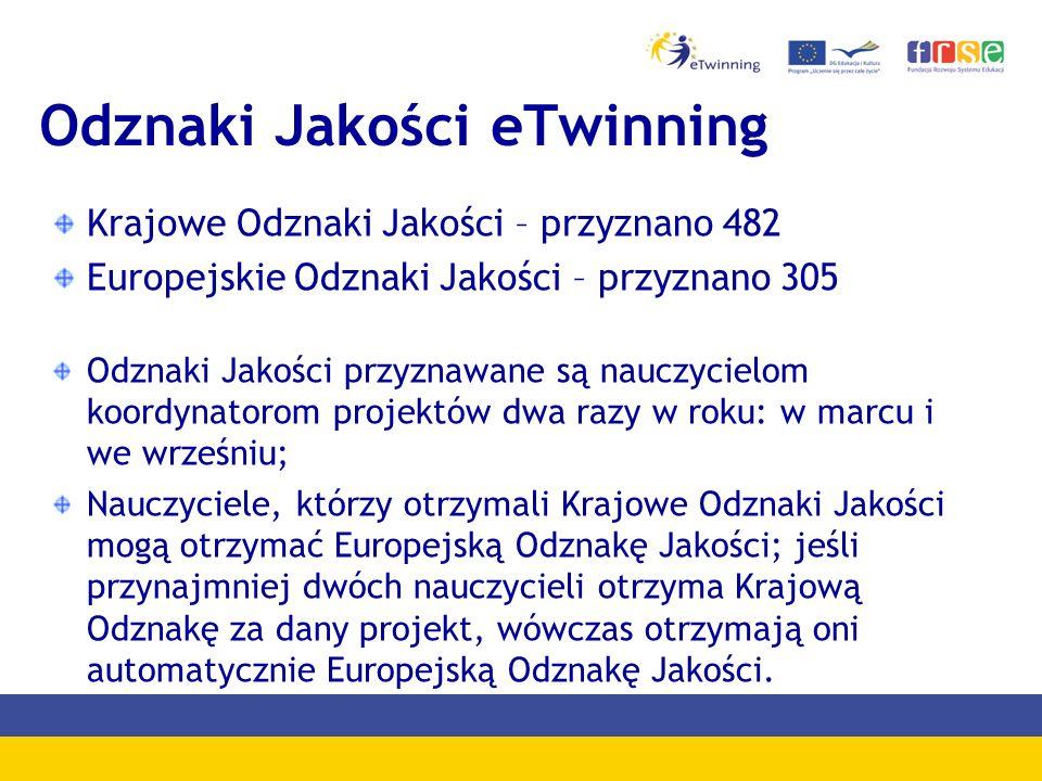 Odznaki Jakości eTwinning Krajowe Odznaki Jakości – przyznano 482 Europejskie Odznaki Jakości – przyznano 305 Odznaki Jakości przyznawane są nauczycie