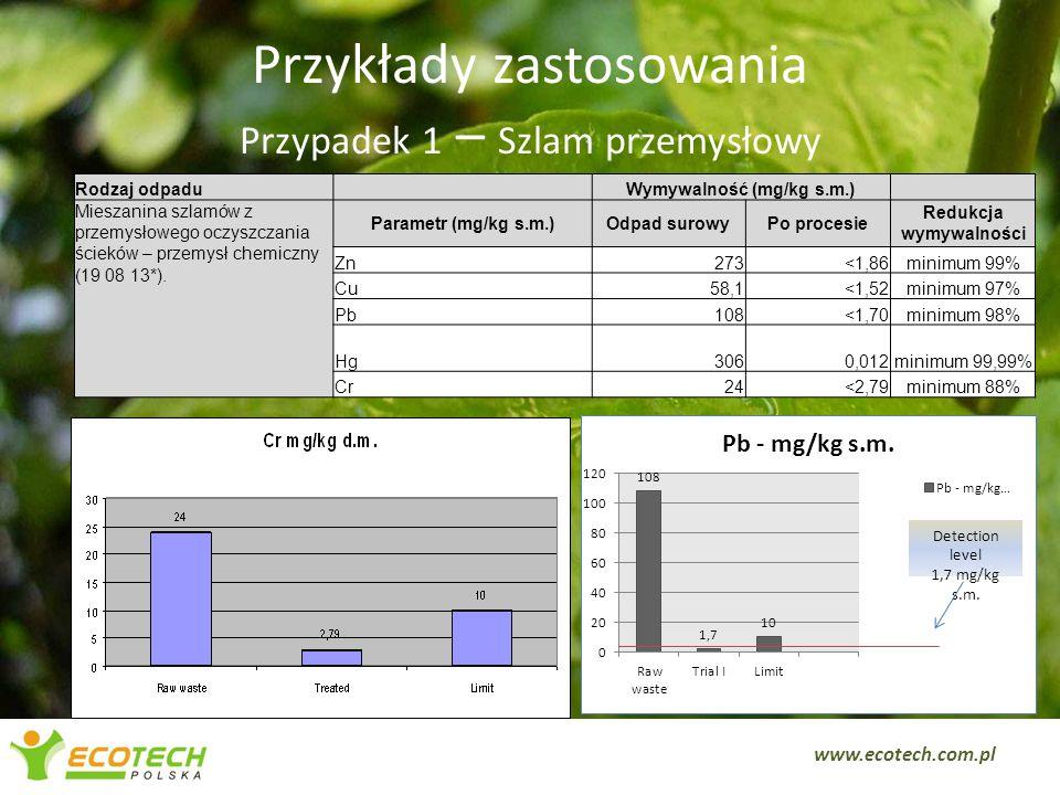 Przypadek 2 – Szlam z hydrometalurgii cynku 5 Rodzaj odpadu Wymywalność (mg/kg s.m.) Szlam z hydrometalurgii cynku Parametr (mg/kg s.m.)Odpad surowyPo procesie Redukcja wymywalności Zn31927< 0,00599,998% Cd558,70,1799,969% Pb52,526,5987,40% SO4796471621479,60% TDS1180402340080,20% www.ecotech.com.pl