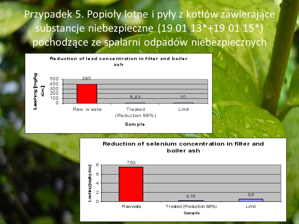 Przypadek 5. Popioły lotne i pyły z kotłów zawierające substancje niebezpieczne (19 01 13*+19 01 15*) pochodzące ze spalarni odpadów niebezpiecznych