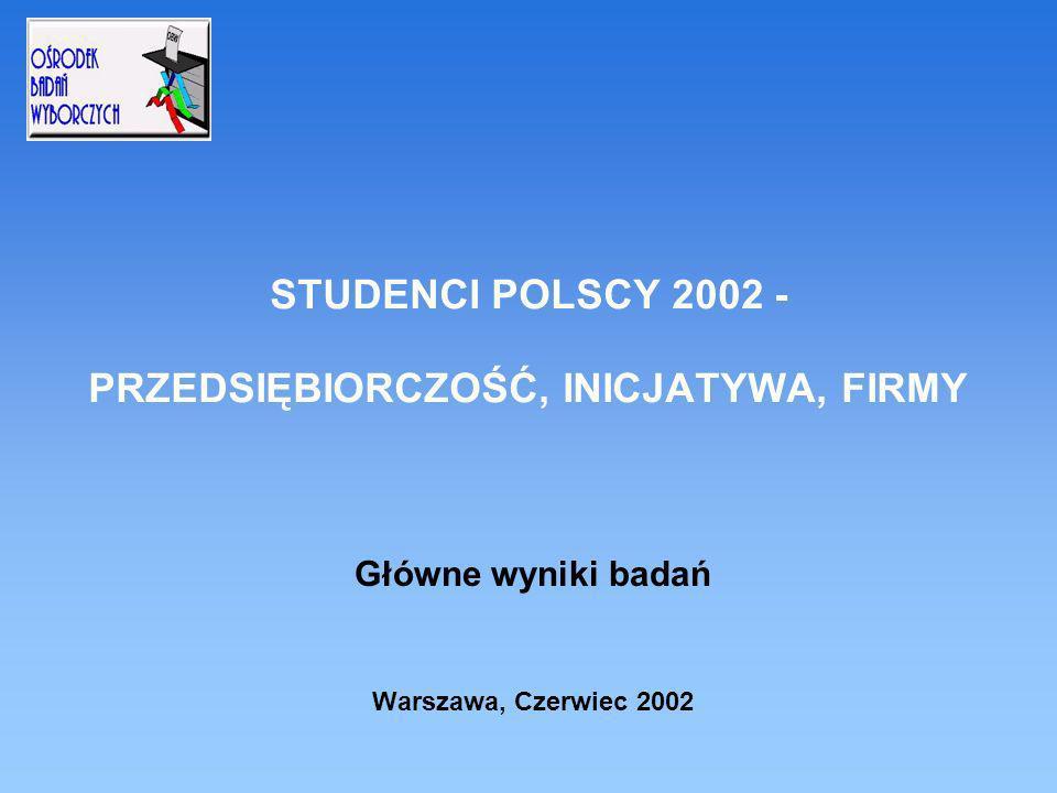 STUDENCI POLSCY 2002 - PRZEDSIĘBIORCZOŚĆ, INICJATYWA, FIRMY Główne wyniki badań Warszawa, Czerwiec 2002