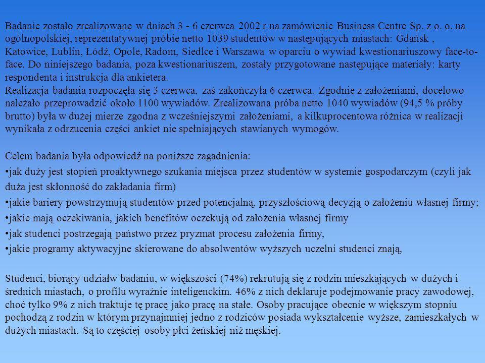 Badanie zostało zrealizowane w dniach 3 - 6 czerwca 2002 r na zamówienie Business Centre Sp.
