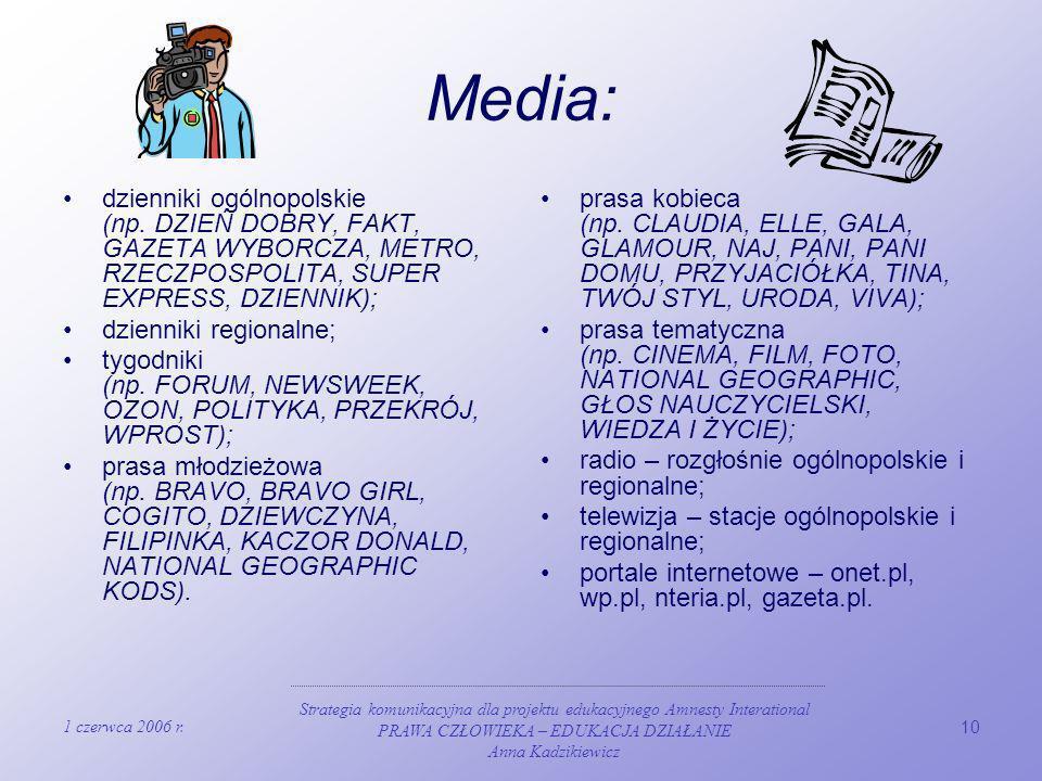 1 czerwca 2006 r. Strategia komunikacyjna dla projektu edukacyjnego Amnesty Interational PRAWA CZŁOWIEKA – EDUKACJA DZIAŁANIE Anna Kadzikiewicz 10 Med