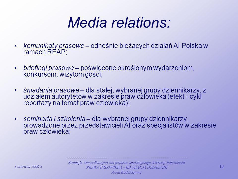 1 czerwca 2006 r. Strategia komunikacyjna dla projektu edukacyjnego Amnesty Interational PRAWA CZŁOWIEKA – EDUKACJA DZIAŁANIE Anna Kadzikiewicz 12 Med