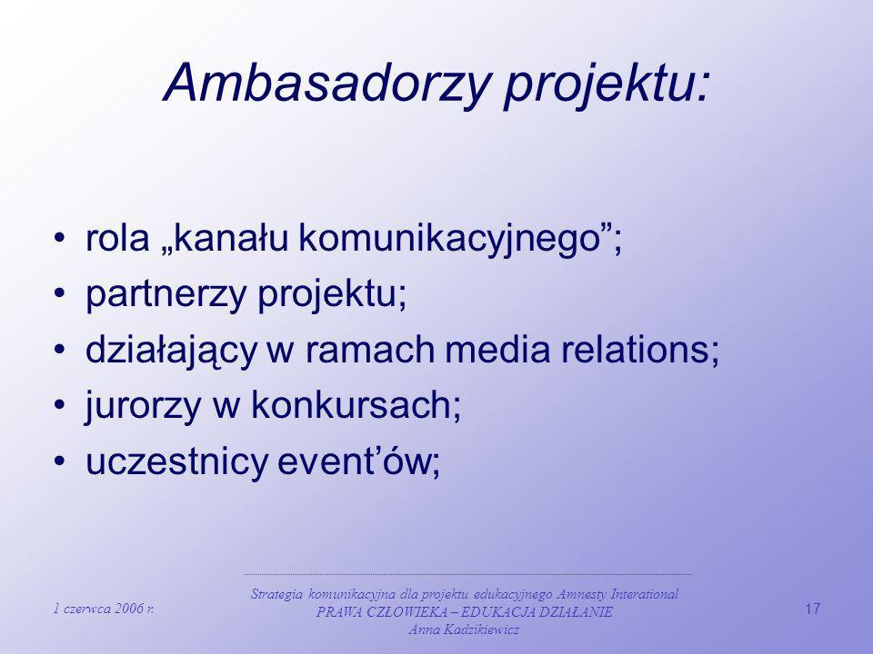 1 czerwca 2006 r. Strategia komunikacyjna dla projektu edukacyjnego Amnesty Interational PRAWA CZŁOWIEKA – EDUKACJA DZIAŁANIE Anna Kadzikiewicz 17 Amb