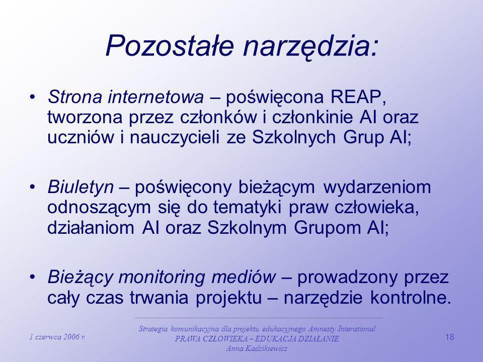 1 czerwca 2006 r. Strategia komunikacyjna dla projektu edukacyjnego Amnesty Interational PRAWA CZŁOWIEKA – EDUKACJA DZIAŁANIE Anna Kadzikiewicz 18 Poz