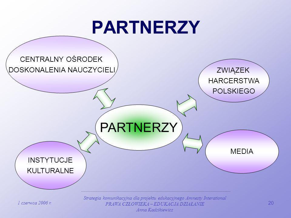 1 czerwca 2006 r. Strategia komunikacyjna dla projektu edukacyjnego Amnesty Interational PRAWA CZŁOWIEKA – EDUKACJA DZIAŁANIE Anna Kadzikiewicz 20 PAR