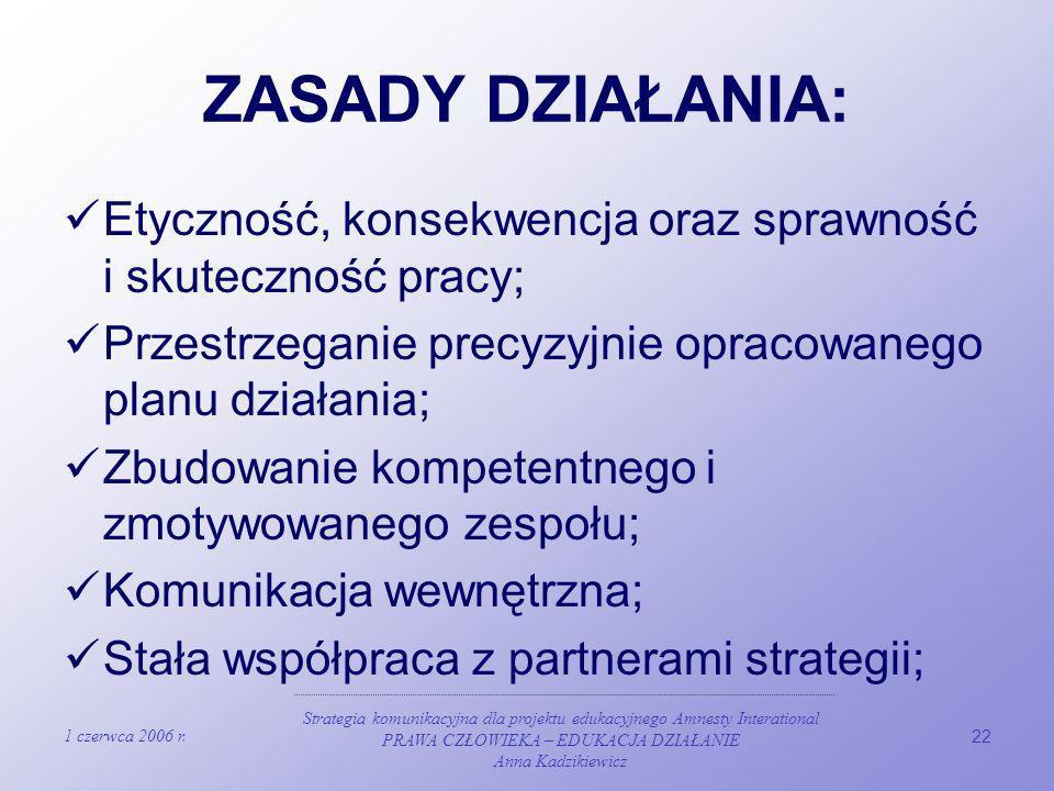 1 czerwca 2006 r. Strategia komunikacyjna dla projektu edukacyjnego Amnesty Interational PRAWA CZŁOWIEKA – EDUKACJA DZIAŁANIE Anna Kadzikiewicz 22 ZAS
