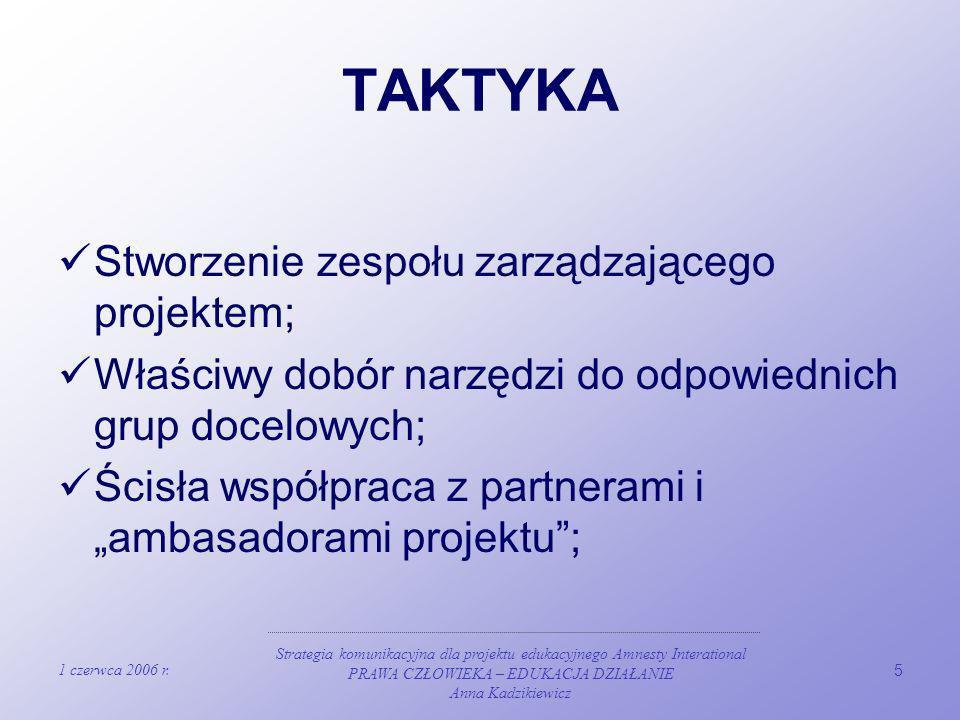 1 czerwca 2006 r. Strategia komunikacyjna dla projektu edukacyjnego Amnesty Interational PRAWA CZŁOWIEKA – EDUKACJA DZIAŁANIE Anna Kadzikiewicz 5 TAKT