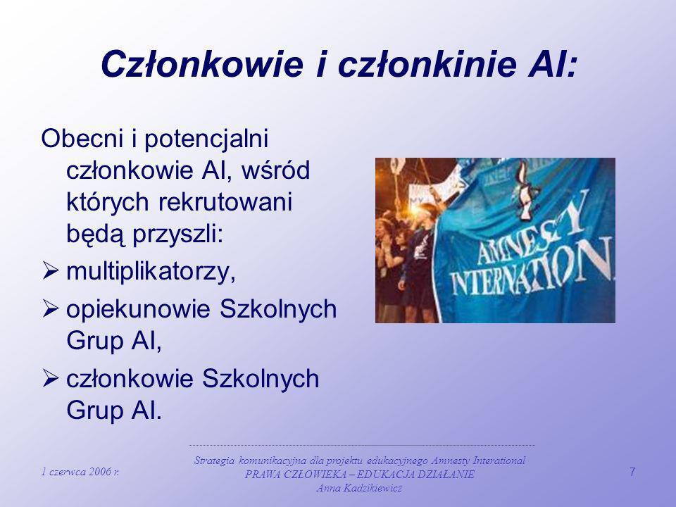 1 czerwca 2006 r. Strategia komunikacyjna dla projektu edukacyjnego Amnesty Interational PRAWA CZŁOWIEKA – EDUKACJA DZIAŁANIE Anna Kadzikiewicz 7 Czło