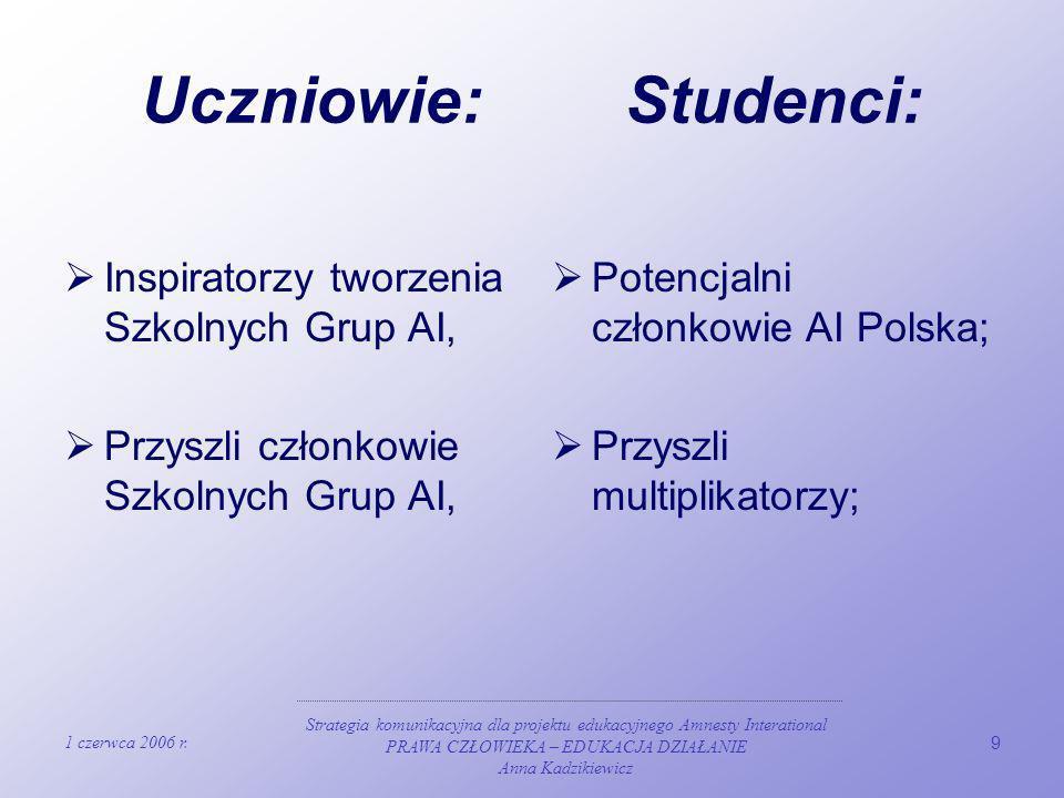 1 czerwca 2006 r. Strategia komunikacyjna dla projektu edukacyjnego Amnesty Interational PRAWA CZŁOWIEKA – EDUKACJA DZIAŁANIE Anna Kadzikiewicz 9 Uczn