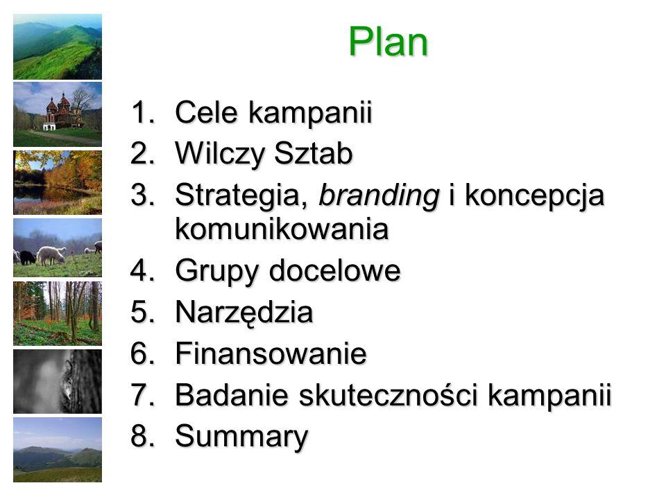 Plan Plan 1.Cele kampanii 2.Wilczy Sztab 3.Strategia, branding i koncepcja komunikowania 4.Grupy docelowe 5.Narzędzia 6.Finansowanie 7.Badanie skutecz