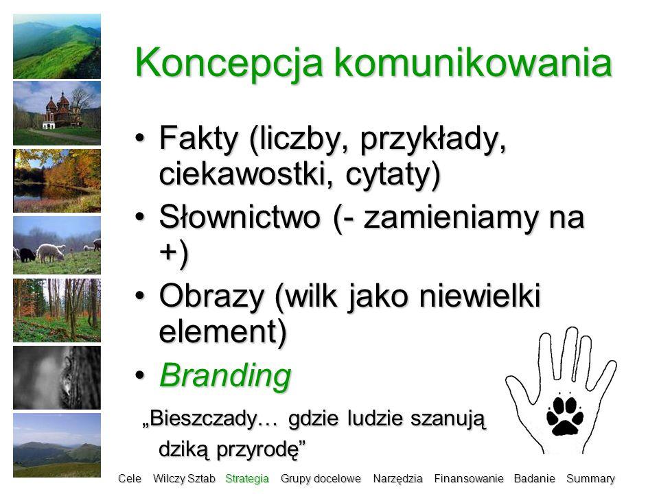 Koncepcja komunikowania Fakty (liczby, przykłady, ciekawostki, cytaty)Fakty (liczby, przykłady, ciekawostki, cytaty) Słownictwo (- zamieniamy na +)Sło