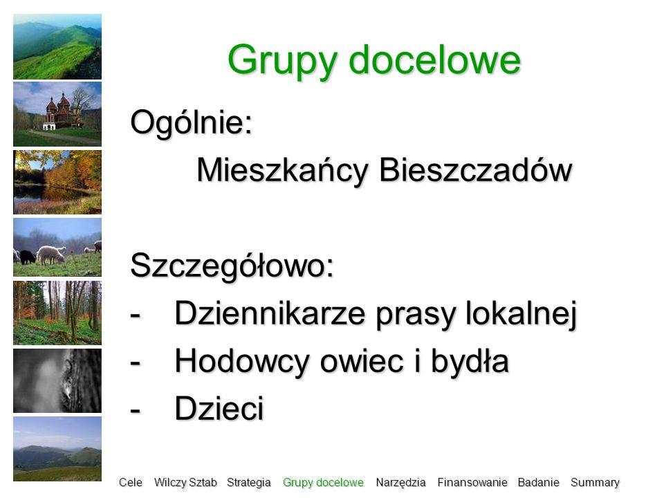 Grupy docelowe Ogólnie: Mieszkańcy Bieszczadów Mieszkańcy BieszczadówSzczegółowo: -Dziennikarze prasy lokalnej -Hodowcy owiec i bydła -Dzieci Cele Wil