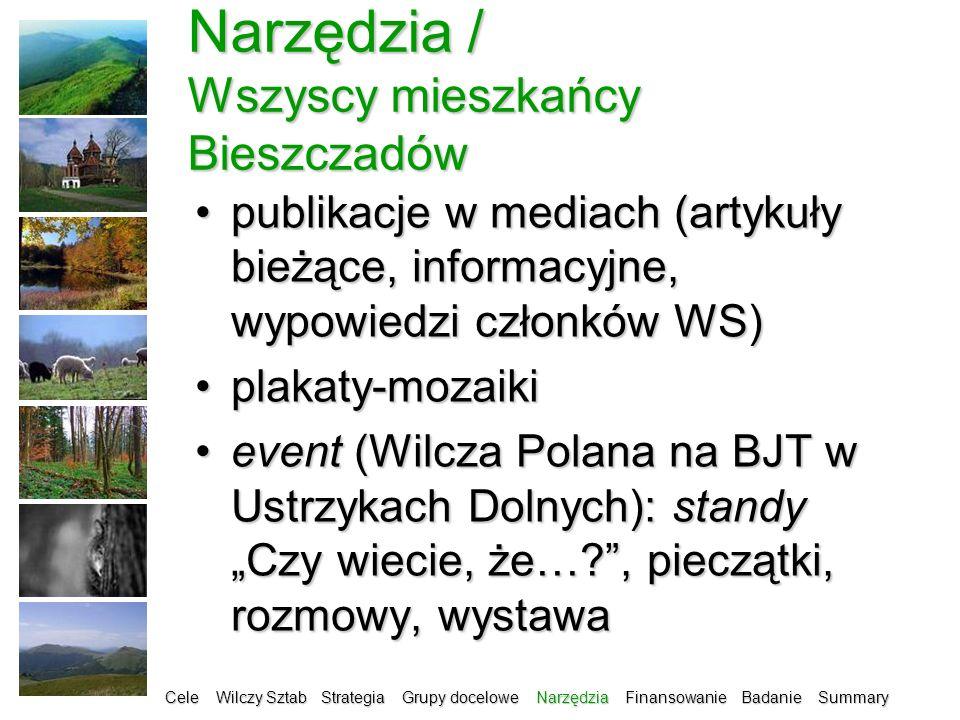Narzędzia / Wszyscy mieszkańcy Bieszczadów publikacje w mediach (artykuły bieżące, informacyjne, wypowiedzi członków WS)publikacje w mediach (artykuły
