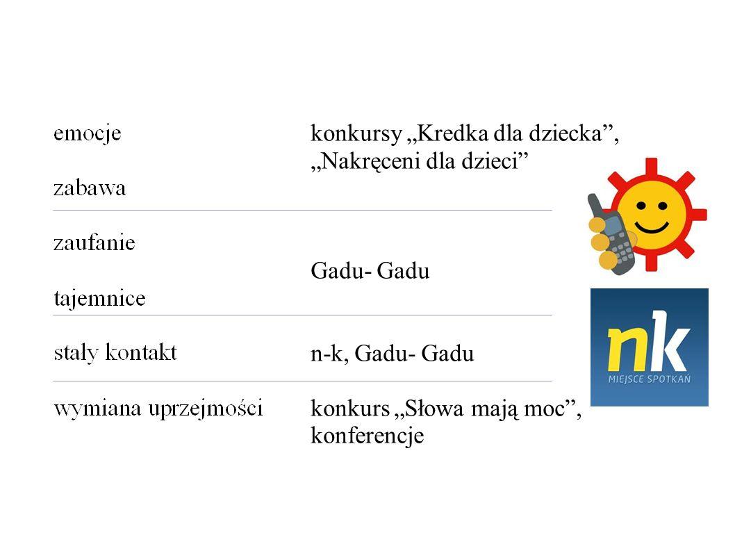 konkursy Kredka dla dziecka, Nakręceni dla dzieci Gadu- Gadu n-k, Gadu- Gadu konkurs Słowa mają moc, konferencje