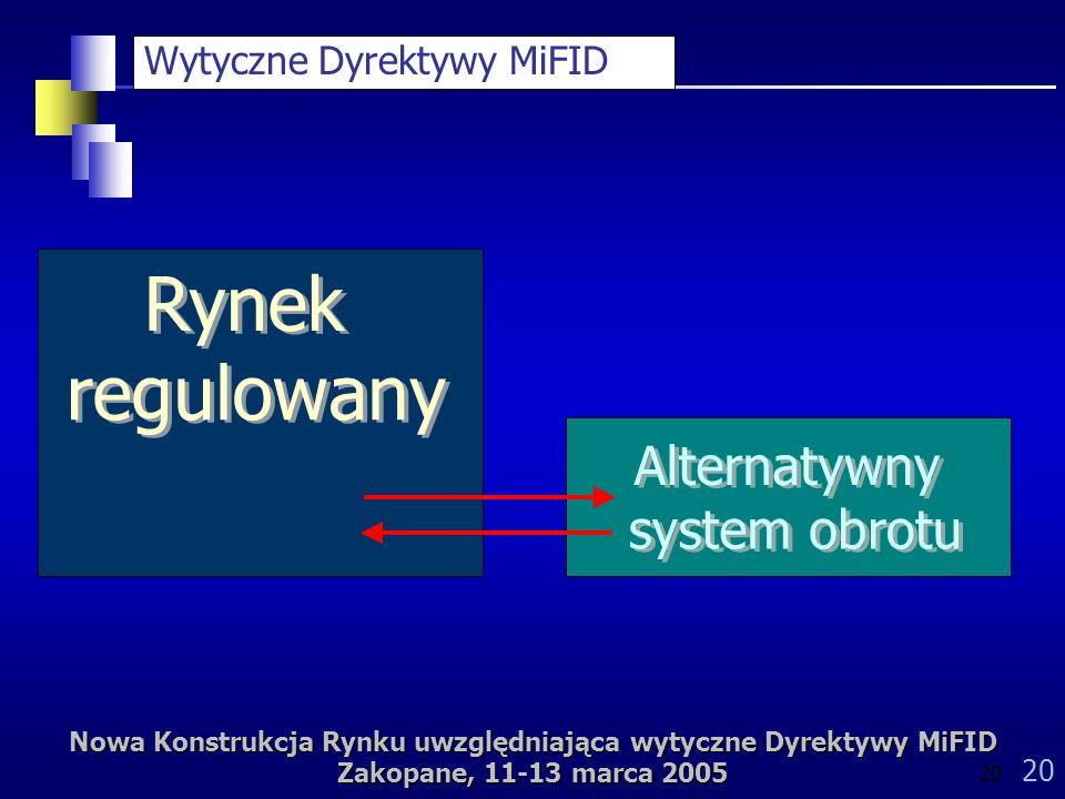 Nowa Konstrukcja Rynku uwzględniająca wytyczne Dyrektywy MiFID Zakopane, 11-13 marca 2005 20 Wytyczne Dyrektywy MiFID