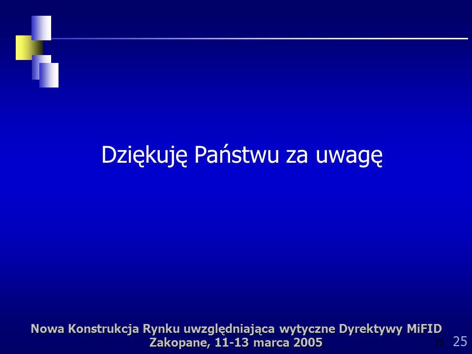 Nowa Konstrukcja Rynku uwzględniająca wytyczne Dyrektywy MiFID Zakopane, 11-13 marca 2005 25 Dziękuję Państwu za uwagę