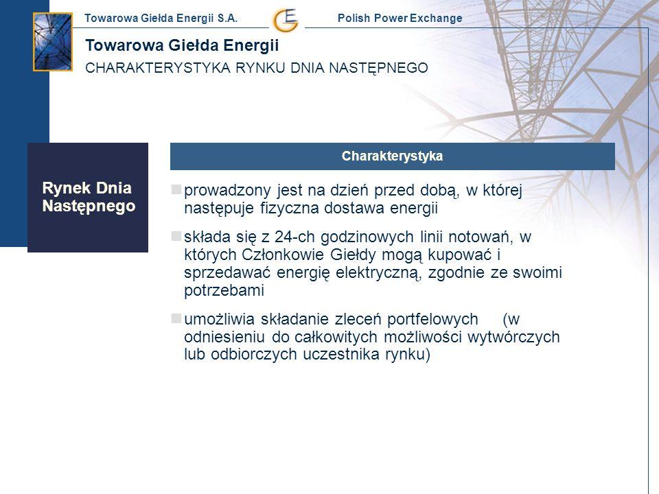 Towarowa Giełda Energii S.A. Polish Power Exchange Charakterystyka Rynek Dnia Następnego prowadzony jest na dzień przed dobą, w której następuje fizyc