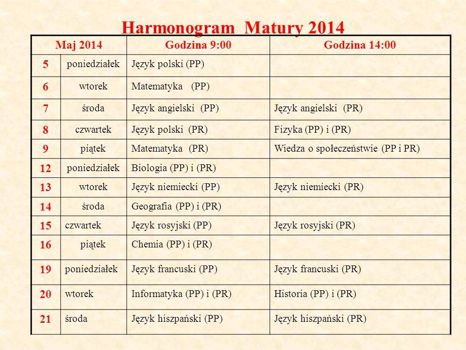 Harmonogram Matury 2014 Maj 2014Godzina 9:00Godzina 14:00 5 poniedziałekJęzyk polski (PP) 6 wtorekMatematyka (PP) 7 środaJęzyk angielski (PP)Język ang