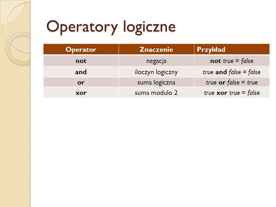 Operatory logiczne OperatorZnaczenie Przykład notnegacjanot true = false andiloczyn logicznytrue and false = false orsuma logicznatrue or false = true