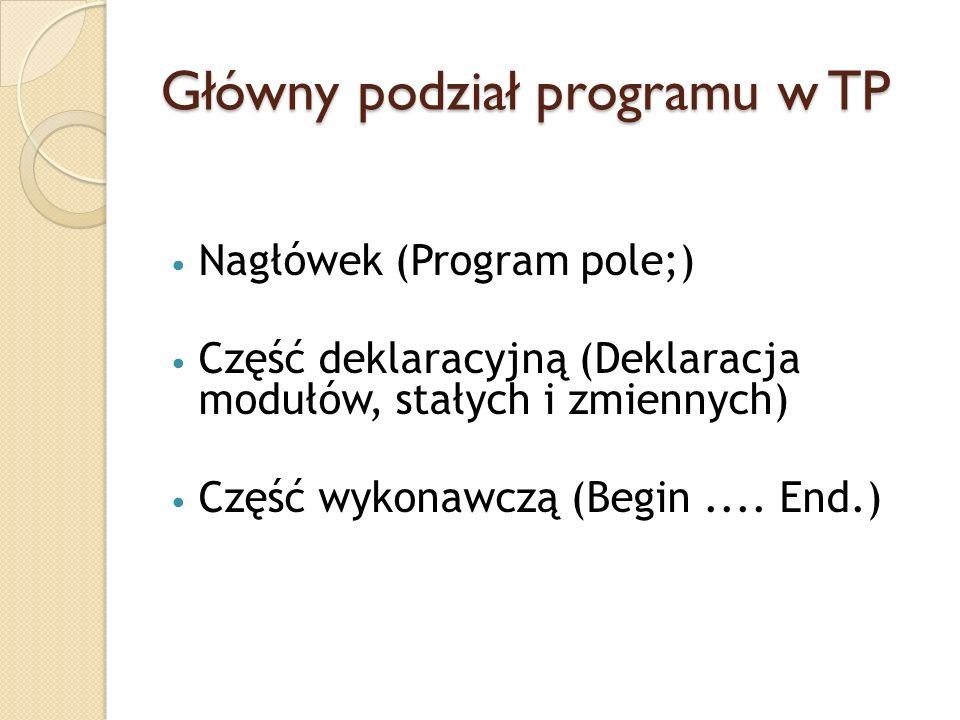 Główny podział programu w TP Nagłówek (Program pole;) Część deklaracyjną (Deklaracja modułów, stałych i zmiennych) Część wykonawczą (Begin.... End.)