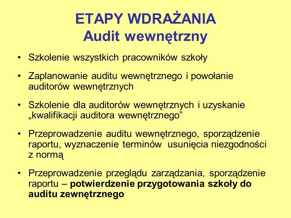ETAPY WDRAŻANIA Audit wewnętrzny Szkolenie wszystkich pracowników szkoły Zaplanowanie auditu wewnętrznego i powołanie auditorów wewnętrznych Szkolenie