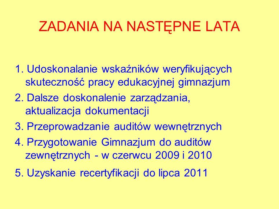 ZADANIA NA NASTĘPNE LATA 1. Udoskonalanie wskaźników weryfikujących skuteczność pracy edukacyjnej gimnazjum 2. Dalsze doskonalenie zarządzania, aktual