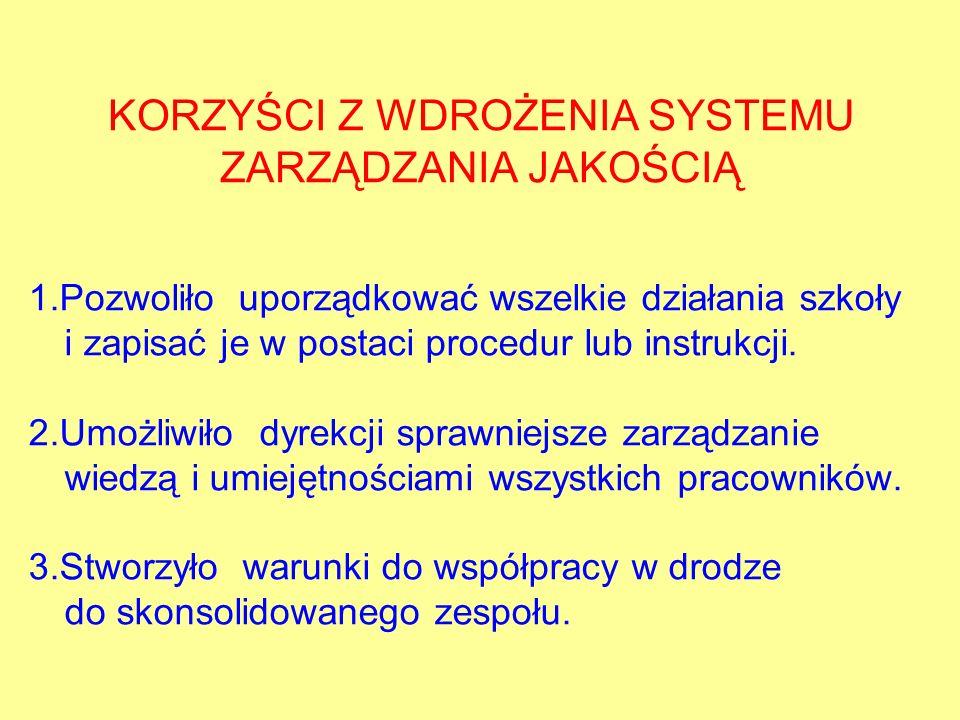 KORZYŚCI Z WDROŻENIA SYSTEMU ZARZĄDZANIA JAKOŚCIĄ 1.Pozwoliło uporządkować wszelkie działania szkoły i zapisać je w postaci procedur lub instrukcji. 2