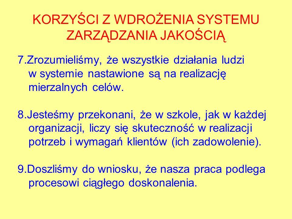 KORZYŚCI Z WDROŻENIA SYSTEMU ZARZĄDZANIA JAKOŚCIĄ 7.Zrozumieliśmy, że wszystkie działania ludzi w systemie nastawione są na realizację mierzalnych cel