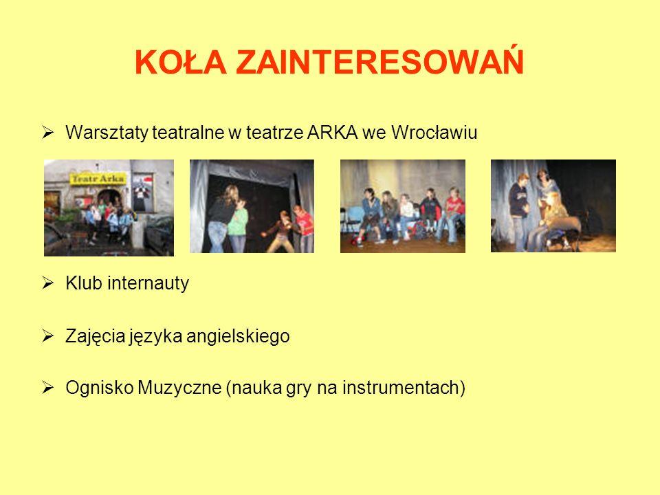 KOŁA ZAINTERESOWAŃ Warsztaty teatralne w teatrze ARKA we Wrocławiu Klub internauty Zajęcia języka angielskiego Ognisko Muzyczne (nauka gry na instrume