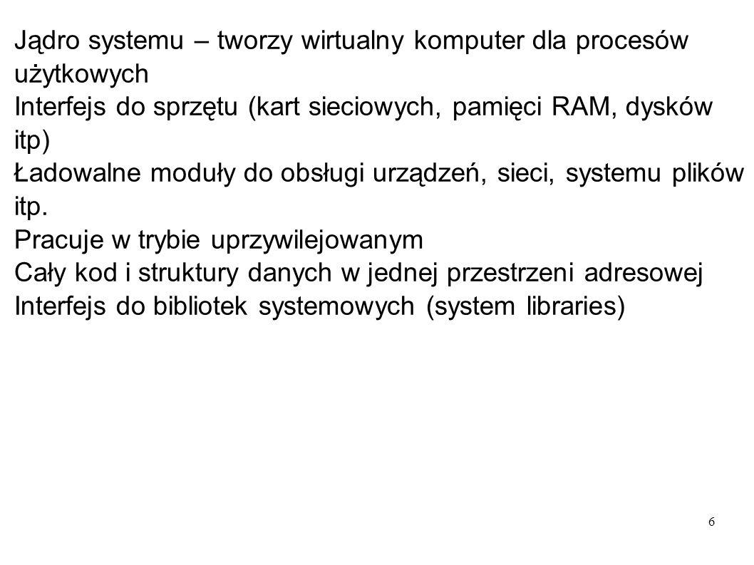 6 Jądro systemu – tworzy wirtualny komputer dla procesów użytkowych Interfejs do sprzętu (kart sieciowych, pamięci RAM, dysków itp) Ładowalne moduły d