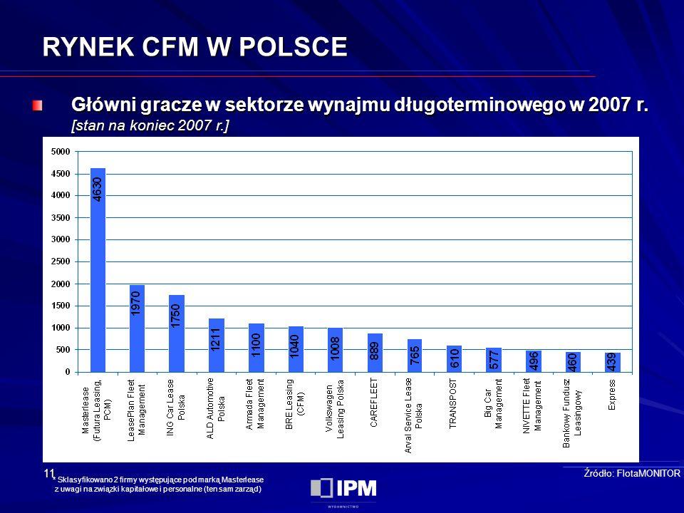 11 RYNEK CFM W POLSCE Główni gracze w sektorze wynajmu długoterminowego w 2007 r.