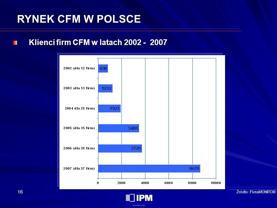 16 RYNEK CFM W POLSCE Klienci firm CFM w latach 2002 - 2007 Źródło: FlotaMONITOR