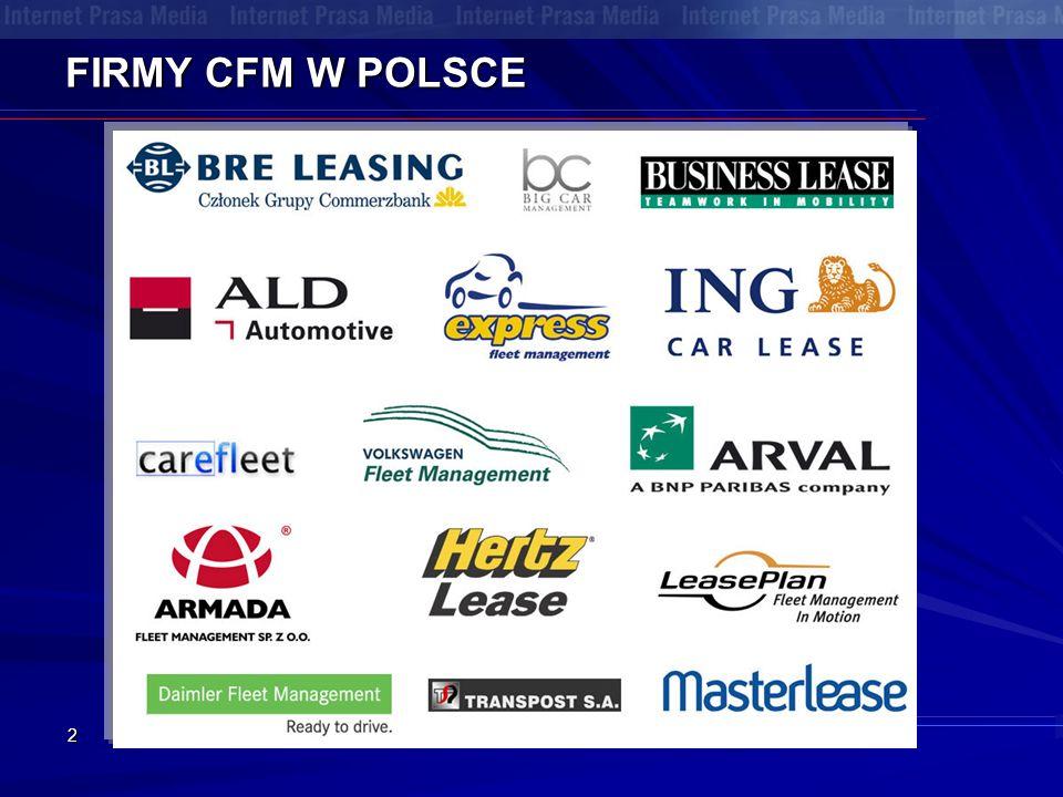 2 FIRMY CFM W POLSCE