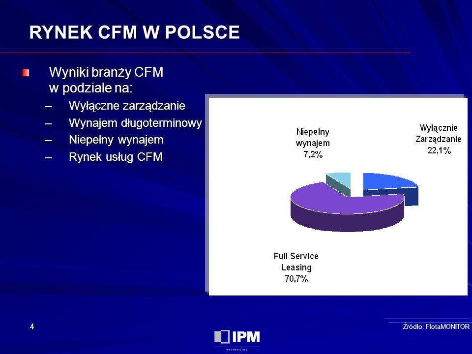 4 RYNEK CFM W POLSCE Wyniki branży CFM w podziale na: –Wyłączne zarządzanie –Wynajem długoterminowy –Niepełny wynajem –Rynek usług CFM Źródło: FlotaMONITOR