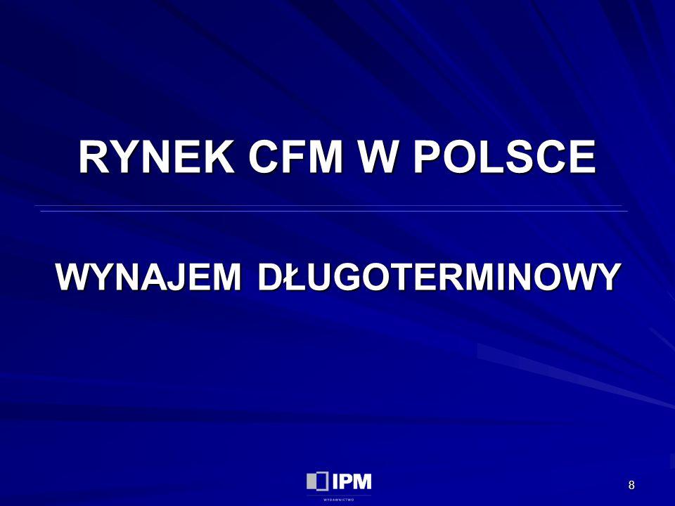 9 RYNEK CFM W POLSCE 15 czołowych firm w sektorze wynajmu długoterminowego [stan na koniec 2007 r.] Źródło: FlotaMONITOR * Sklasyfikowano 2 firmy występujące pod marką Masterlease z uwagi na związki kapitałowe i personalne (ten sam zarząd) Liczba aut Nazwa Firmyfull service leasingniepełny wynajemRazem% udział Masterlease Polska990539491385417,8% Arval Service Lease Polska722036075809,7% LeasePlan Fleet Management706129373549,5% Daimler Fleet Management Polska53140 6,8% ING Car Lease Polska453260851406,6% TRANSPOST46350 6,0% ALD Automotive Polska3979 0 5,1% Armada Fleet Management37110 4,8% Volkswagen Leasing Polska2397107434714,5% CAREFLEET257149130623,9% Express27170 3,5% Big Car Management26100 3,4% BRE Leasing (Car Fleet Management)218034325233,2% Orbis Transport (Hertz Lease)22930 2,9% Business Lease Poland20440 2,6% pozostałe firmy74495975089,7% RAZEM70618717777795100,0%