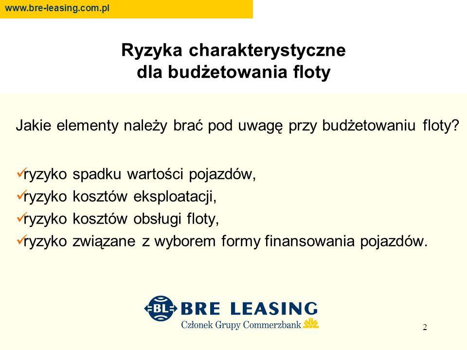 13 Źródła finansowania: kapitał własny kapitał obcy kredyt, leasing.