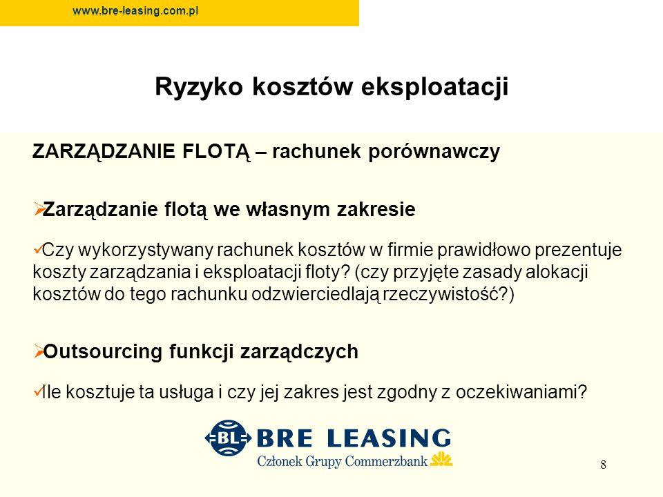 Dziękuję za uwagę www.bre-leasing.com.pl